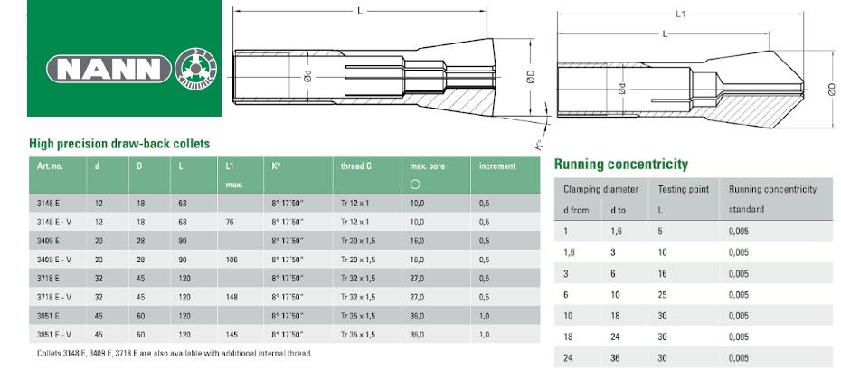 Nann high precision tool grinding collets
